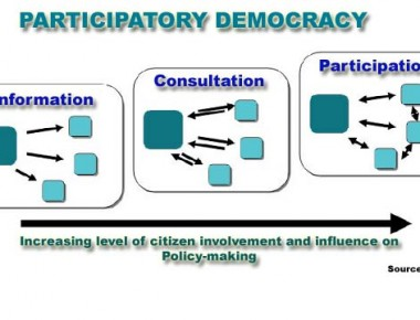 diagram_participatory_democracy-139405191259-139410021423