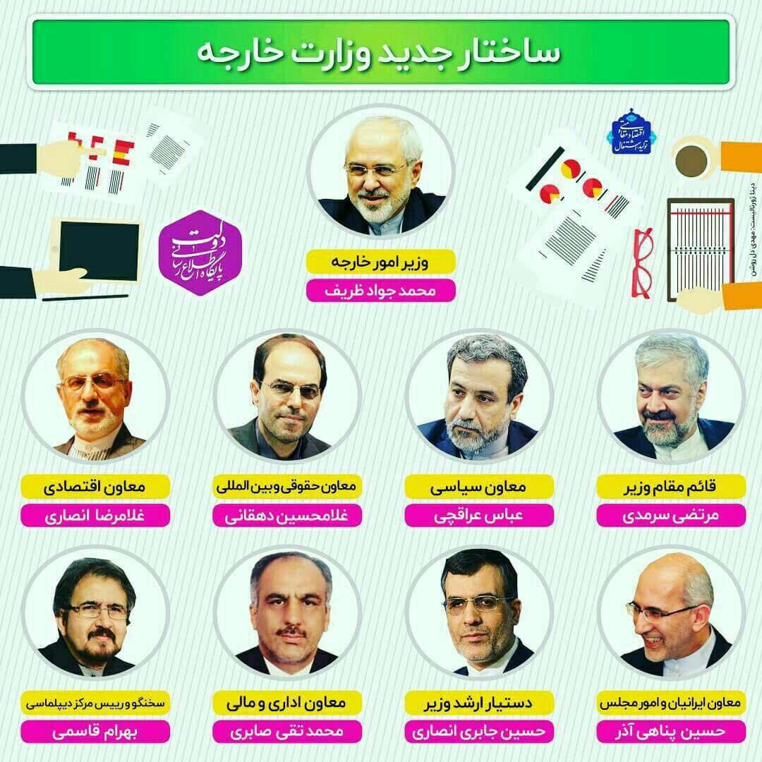 [ Photo ] ساختار جديد وزارت امور خارجه جمهوري اسلامي ايران
