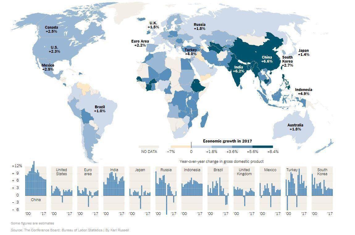 رشد اقتصادی کشورهای مختلف جهان در سال 2017